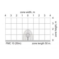 FORTEZA FMC10 (50m)
