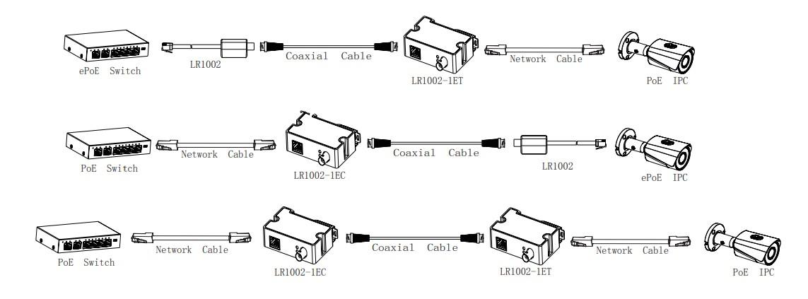 LR1002-1EC jungimas