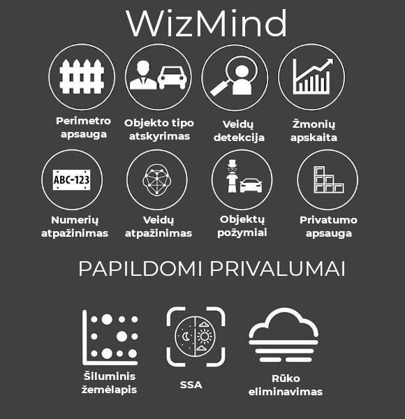 WizMind funkcijos