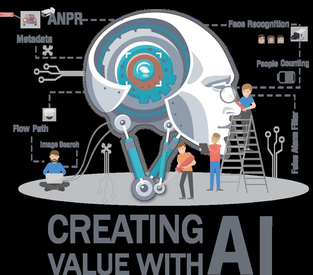 Sukurkite vertę su AI