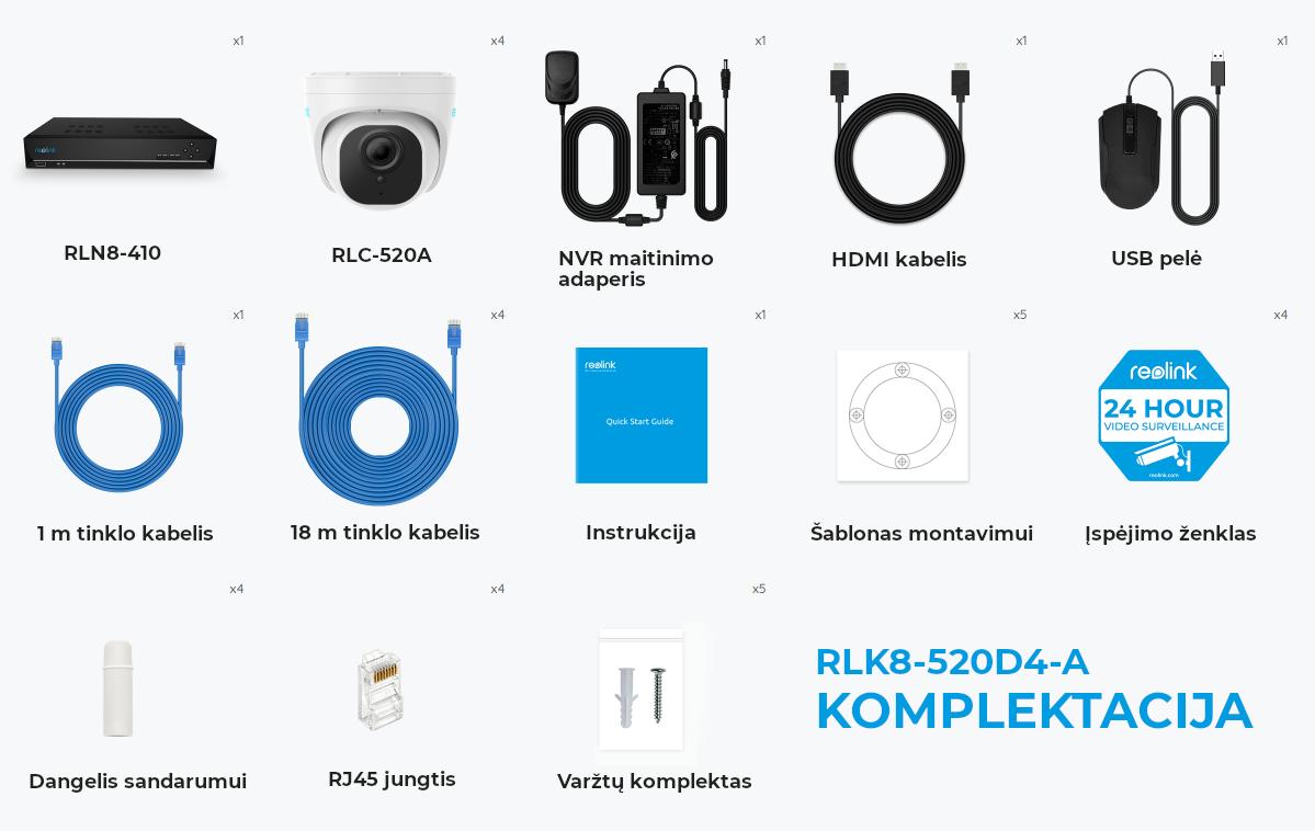 RLK8-520D4-A komplektacija
