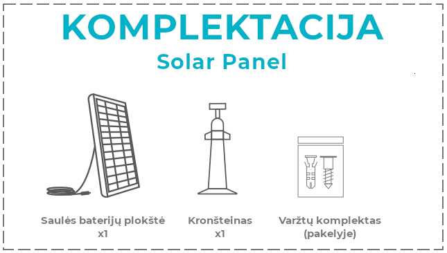 Reolink Solar Panel komplektacija